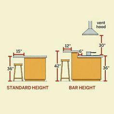 Bar Height Island