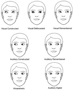 facial cues someone is lying