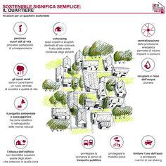 il quartiere in cohousing di Treviso