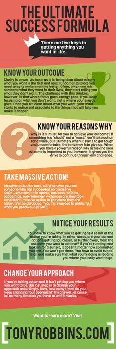 http://youtubevideosplayer.com/ultimate-success-formula has Tony Robbins Ultimate Success Formula. Get the infographic and read the article
