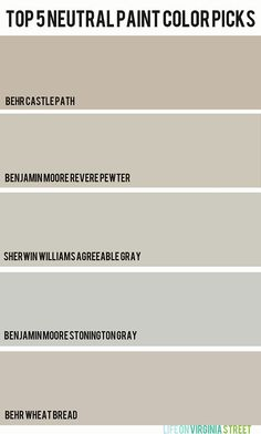 How to Pick the Perfect Paint Color and My Top Five Neutral Paint Picks - Behr Castle Path - Benjamin Moore Revere Pewter - Sherwin Williams Agreeable Gray - Benjamin Moore Stonington Gray - Behr Wheat Bread. All great greige paint colors.