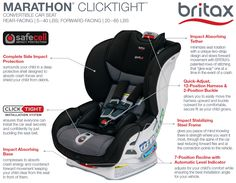 Britax Marathon ClickTight Sheet