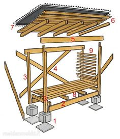 Every thought about how to house those extra items and de-clutter the garden? Building a shed is a popular solution for creating storage space outside the house. Whether you are thinking about having a go and building a shed yourself Outdoor Firewood Rack, Firewood Shed, Firewood Storage, Wood Storage Sheds, Wood Shed Plans, Wood Store, Backyard Sheds, Backyard Landscaping, Diy Shed