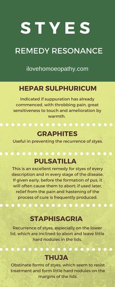 Homeopathy remedies for Styes