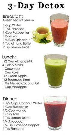 THE 3-DAY SUPER CLEANSE
