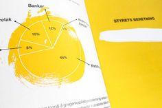 I tall, tanker og bankgrafer. Annual Reports, Chart