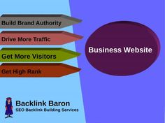 Quality SEO Link building is an essential element of SEO. Contact Backlink Baron to find out how our linking service can help you leap to the top of the search engines. Backlink Baron Power Link...