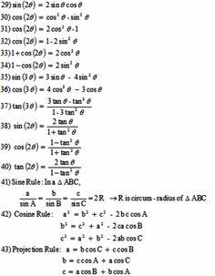 Trigonometry Formulas | Trigonometric Formulas | DAT QR ...