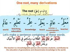 My Arabic Journey with Mohammed. This is our journey in the study and teaching of the Arabic language. It is a journey of our love for the Arabic language. Arabic Verbs, Write Arabic, Arabic Sentences, Learn Arabic Alphabet, Arabic Phrases, Quran Arabic, Arabic Quotes, Arabic Language Course, Turkish Language