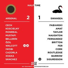 HALFTIME. GREAT START!  #Arsenal #afc #coyg #gunners #gooners #swans #swansea