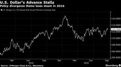 Instead of Great Divergence, Central Banks Are Converging Again.(September 22nd 2016)