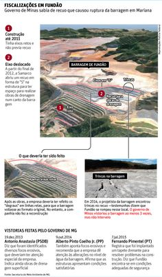 Governo de Minas sabia de obra em barragem da Samarco que ruiu - 26/07/2016 - Cotidiano - Folha de S.Paulo