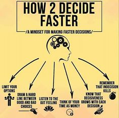 How to decide faster. - How to decide faster. Self Development, Personal Development, Leadership Development, Professional Development, Life Skills, Life Lessons, Guter Rat, Startup, Self Improvement Tips