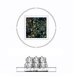 """Installato negli interstizi del """"giardino planetario"""", qui rappresentato dalla campagna coltivata, viene individuato come elemento di differenziazione, di osservazione e meditazione, e il suo significato simbolico e metaforico, si accresce: """"se un gior..."""