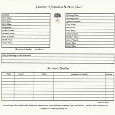 Our Roots – Ancestor Data  Timeline Chart A