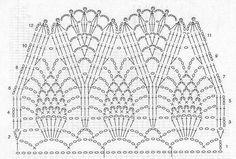 different crochet ed