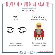 Way To Learn French Student French Learning Games English French Verbs, French Grammar, French Phrases, English Grammar, French Language Lessons, French Language Learning, Learn A New Language, Foreign Language, German Language