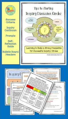 Inquiry Based Learning - Developing the Inquiry Continuum and Inquiry Circles Inquiry Based Learning, Learning Resources, Oral Communication Skills, Success Criteria, Anchor Charts, Classroom, Store, Class Room, Storage
