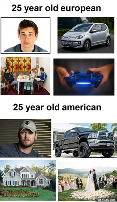 I'm the 25yo European. And this is how I see Americans at my age. How accurate is it?