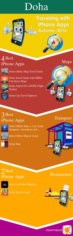Doha iPhone apps: Travel Guides, Maps, Transportation, Biking, Museums, Parking, Sport and apps for Students.