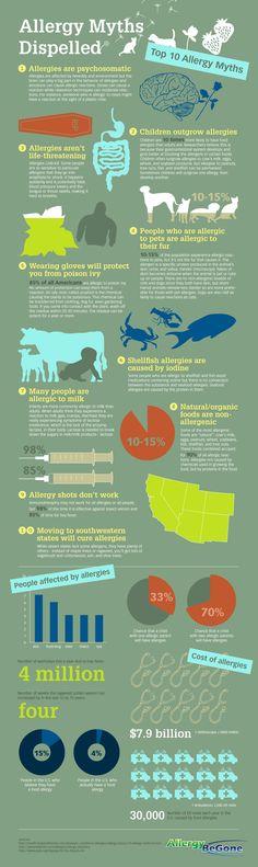 Mitos sobre alergia