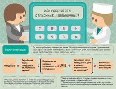 Как рассчитать отпускные и больничный? Инфографика