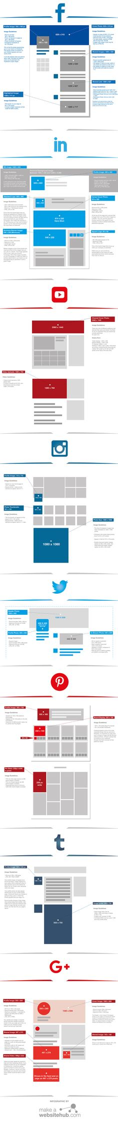 أفضل مقاسات واحجام الصور على فيسبوك، تويتر، انستجرام، بينتريست، يوتيوب والشبكات الاجتماعية - الدليل الشامل ٢٠١٧ http://everyleader.net/node/407