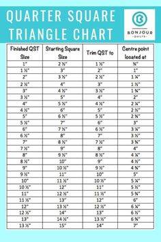 Square Triangles Quarter Square Triangle Chart with cutting and trimming sizesQuarter Square Triangle Chart with cutting and trimming sizes Half Square Triangle Quilts Pattern, Half Square Triangles, Square Quilt, Squares, Quilting Tutorials, Quilting Tips, Quilting Designs, Quilting Projects, Sewing Projects