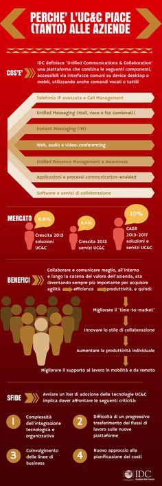 Infografica. L'azienda collaborativa come motore per il business | Data Manager Online