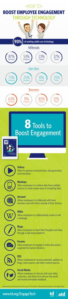 Infographic: How to Boost Employee Engagement Through Technology. Adapted from the December 2015 TD at Work issue from ATD Press #EmployeeEngagement