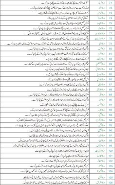 "urdu essay on country love Essay on ""patriotism - love of one's country"" complete essay for class 10, class 12 and graduation and other classes."