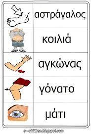 Greek vocabulary = Body parts Baby Sign Language, Greek Language, Speech And Language, Body Preschool, Preschool Education, School Lessons, Lessons For Kids, Learn Greek, Greek Alphabet