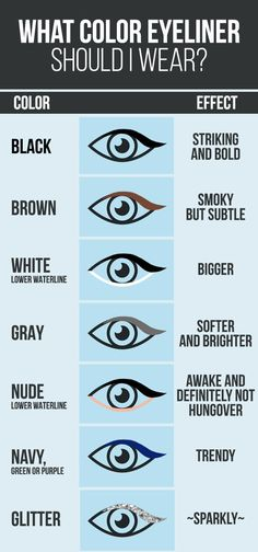 What color eyeliner should you wearVia