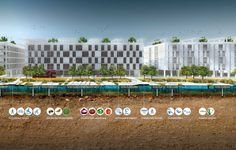 Green Infrastructure & Water Sensitive Urban Design by Baharash Architecture