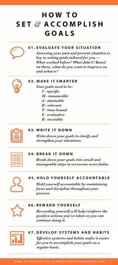 How to Set and accomplish goals (the smarter way) -- productiveandfree.com
