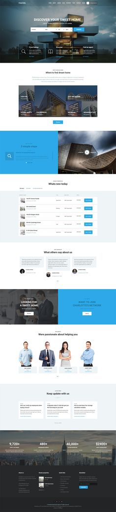 Charlotte - Real Estate HTML Template, Corporate Business