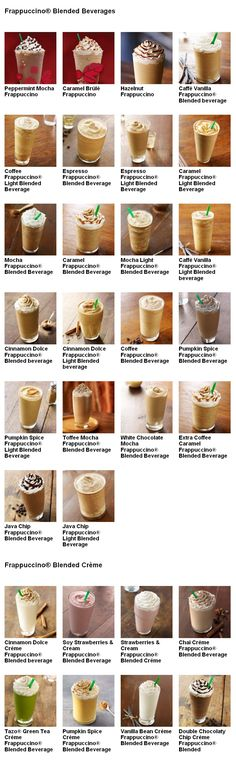 "Starbucks hack (a reference for the people in your life that always say when you go to Starbucks, ""What do they have?"""