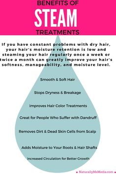 Steam Treatments are awesome for moisture rentention especially in low porosity hair. pin now, read later  steam treatments, steam treatments for natural hair, steam hydration