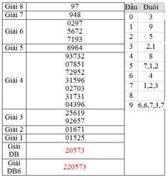 Dự đoán kết quả xổ số Miền Trung tỉnh Quảng Bình hôm nay ngày 19/3/2015 - shabox.vn -   •kqxsmn http://xoso.wap.vn/ket-qua-xo-so-mien-nam-xsmn.html •xo so bac lieu http://xoso.wap.vn/ket-qua-xo-so-bac-lieu-xsbl.html •xo so mien trung http://xoso.wap.vn/ket-qua-xo-so-mien-trung-xsmt.html Trang tin tức giải trí tổng hợp cập nhập hàng ngày