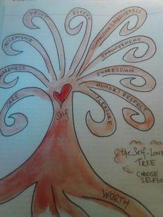 Self Loving Tree