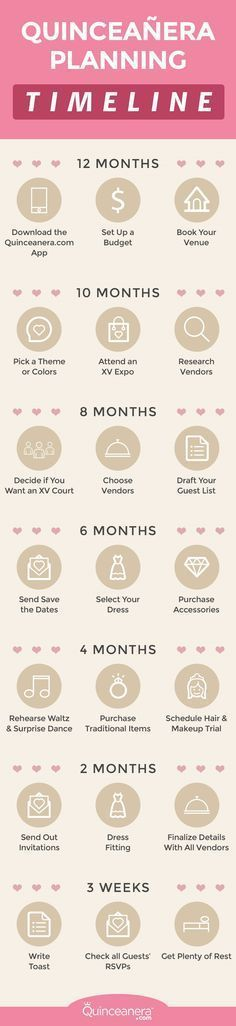 sweet sixteen program template - step by step quinceanera guide order of events