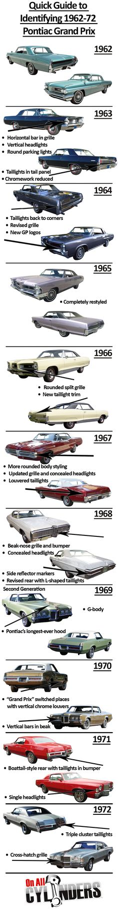 The Pontiac Grand Prix was born in model-year 1962. It was mostly the handiwork of famed auto engineer John DeLorean, who was also responsible for creating Pontiac GTO, Pontiac Firebird, Chevrolet …