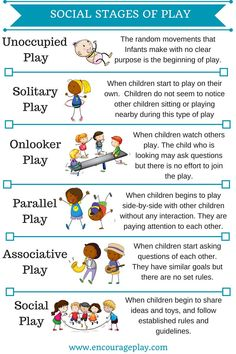 Stages of social play