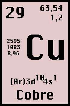 Resultado de imagen para el selenio en la tabla periodica find this pin and more on mensajes by alan urtaz Choice Image