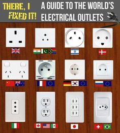 Sockets around the world.