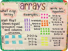 - great anchor chart - use with repeated addition or intro to multiplication: Introducing Arrays! - great anchor chart - use with repeated addition or intro to multiplication Maths Guidés, Teaching Multiplication, Math Classroom, Teaching Math, Array Math, Multiplication Anchor Charts, Multiplication As Repeated Addition, Classroom Ideas, Teaching Time