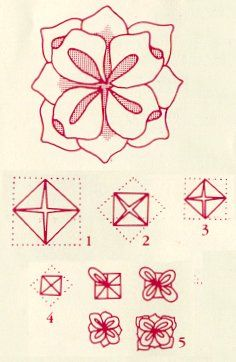 Napkin Folding - Instructions for Creating Beautiful Napkins