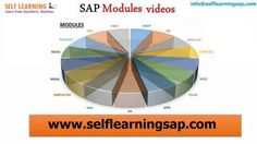 Learn any SAP Video Course @ 99 $ only in selflearning sap. https://www.selflearningsap.com (Bangalore)