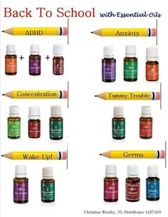 Back to School with Essential Oils. Order today at www.youngliving.org/orderScenter. Choose the wholesale option for 24% off no obligation to buy or sell. Message Erin today at www.fb.com/nwtyoungliving Back to School tips