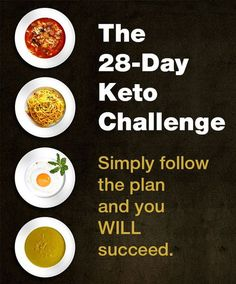 The Keto Challenge is a wellcrafted plan to get you through the first month You get a meal plan to guide you every step of the way Youre never left to figure. Ketogenic Recipes, Keto Recipes, Dinner Recipes, Keto Results, Keto Shopping List, Grapefruit Diet, Best Keto Diet, Diet Challenge, Fat Loss Diet